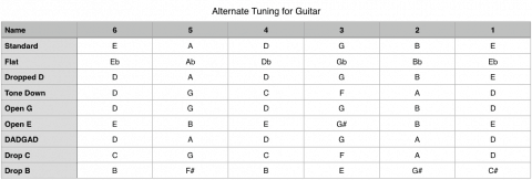 alternative tuning