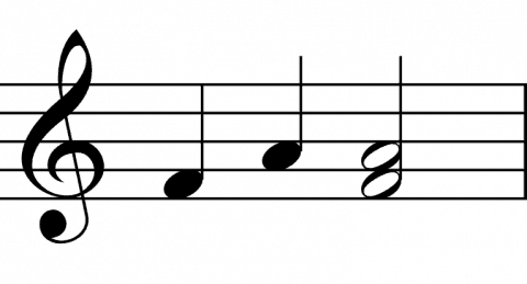 intervals, relative major and minor scales